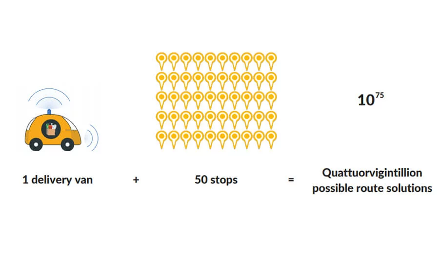 Graphic representation of the vehicle routing problem with one delivery van and fifty stops creates quattuorvigintillion possible route solutions